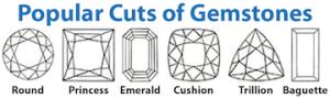 Gem Cuts